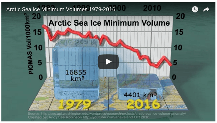 graph-arctic-ice-volume-crash-1979-2016